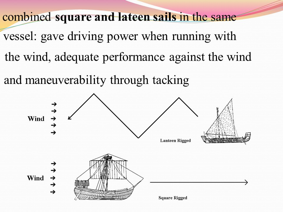 combined square and lateen sails in the same vessel: gave driving power when running with the wind, adequate performance against the wind and maneuverability through tacking