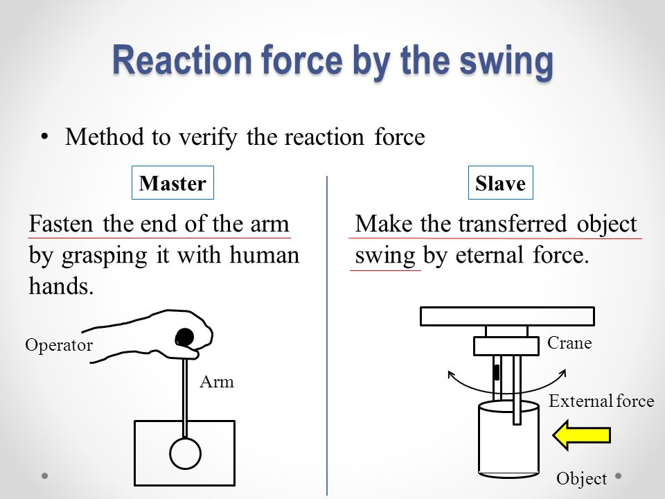 Reaction force by the swing Method to verify the reaction force Make the transferred object swing by eternal force. Slave Fasten the end of the arm by