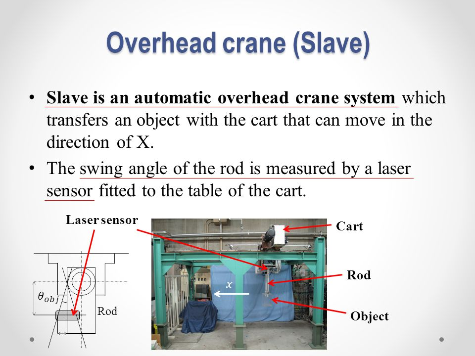 Overhead crane (Slave) Slave is an automatic overhead crane system which transfers an object with the cart that can move in the direction of X. The sw