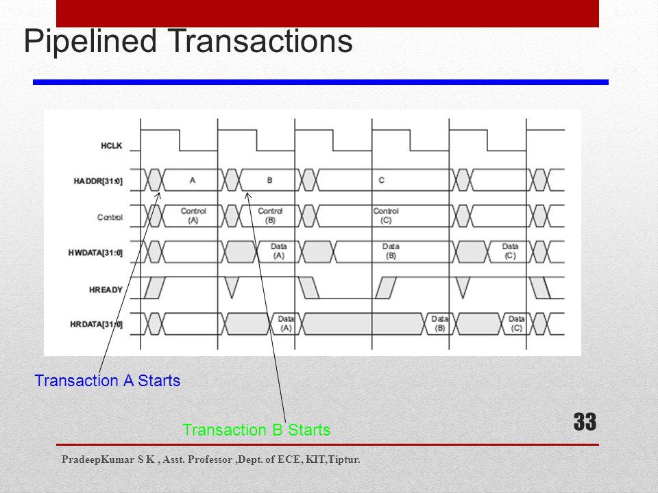 33 Pipelined Transactions Transaction A Starts Transaction B Starts PradeepKumar S K, Asst.