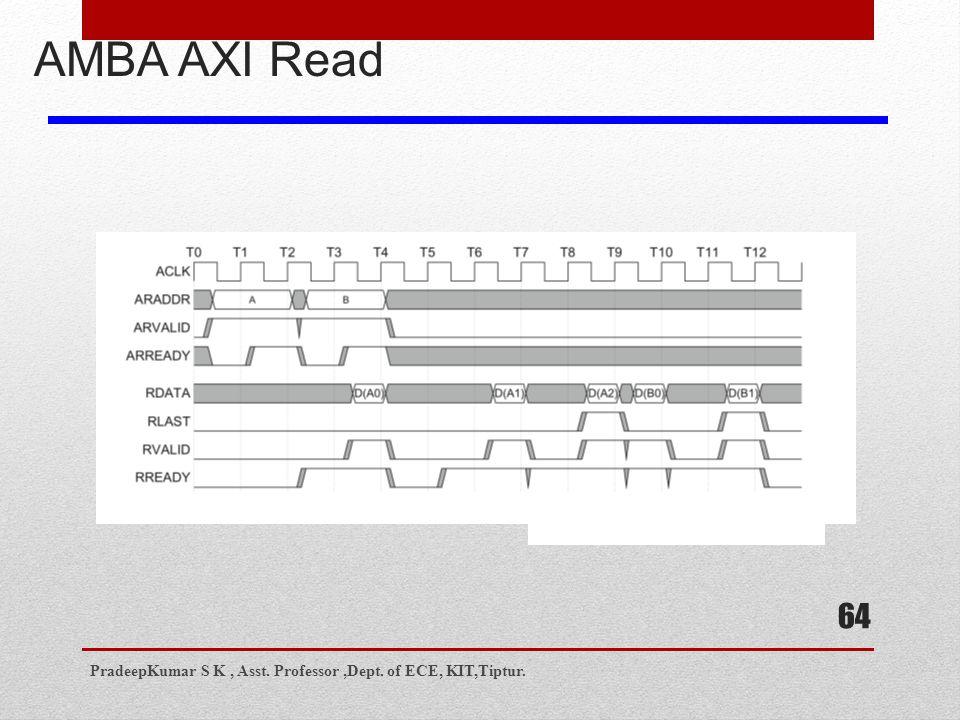 64 AMBA AXI Read PradeepKumar S K, Asst. Professor,Dept. of ECE, KIT,Tiptur.