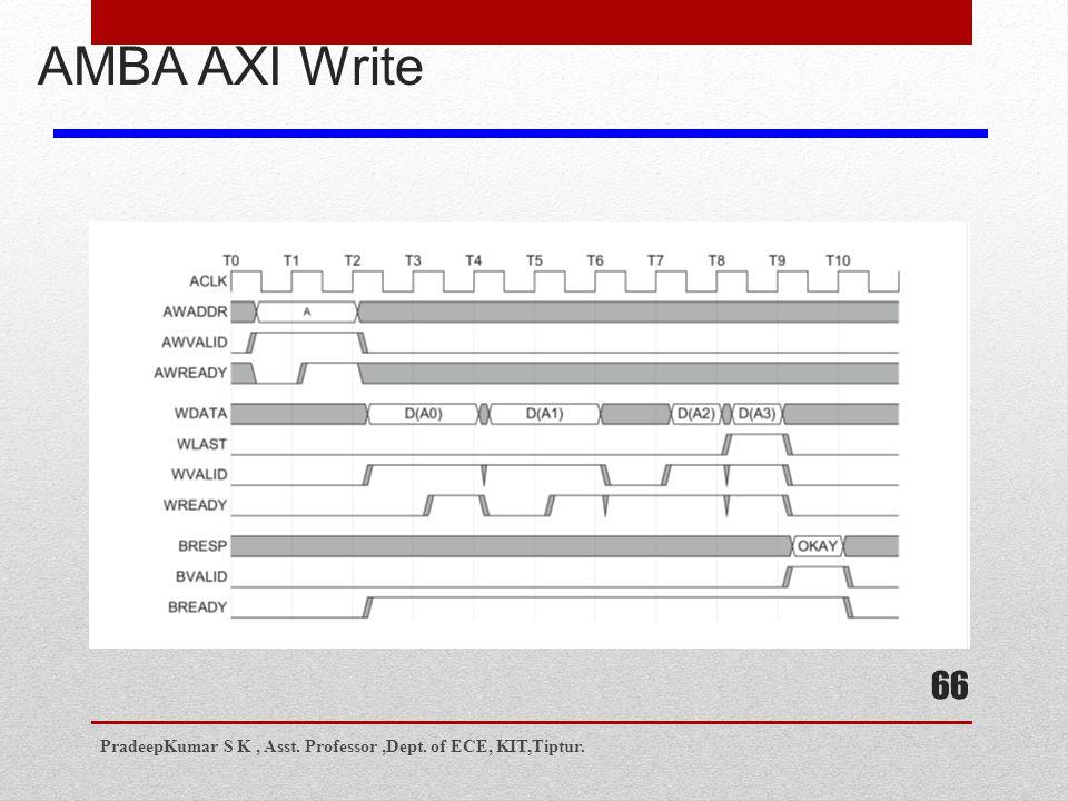 66 AMBA AXI Write PradeepKumar S K, Asst. Professor,Dept. of ECE, KIT,Tiptur.