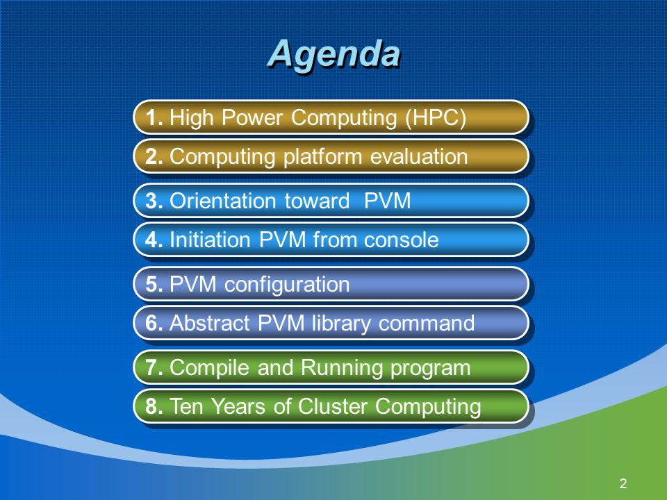 Agenda 1. High Power Computing (HPC) 1. High Power Computing (HPC) 2.