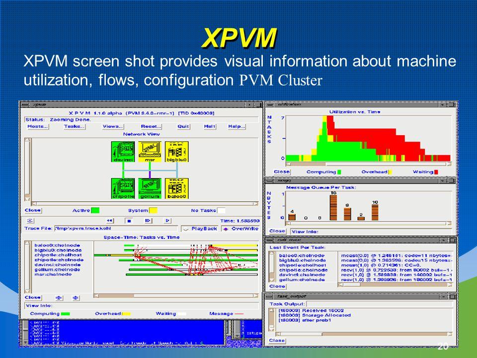 XPVM XPVM screen shot provides visual information about machine utilization, flows, configuration PVM Cluster 20