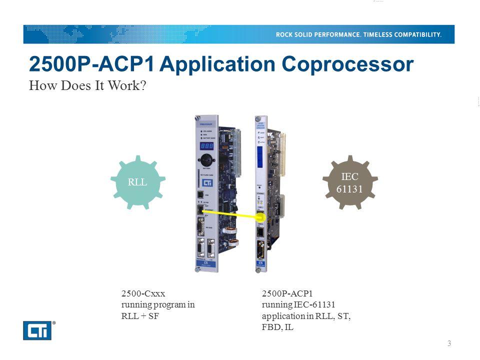 2500P-ACP1 Application Coprocessor How Does It Work? 2500P-ACP1 running IEC-61131 application in RLL, ST, FBD, IL RLL IEC 61131 2500-Cxxx running prog