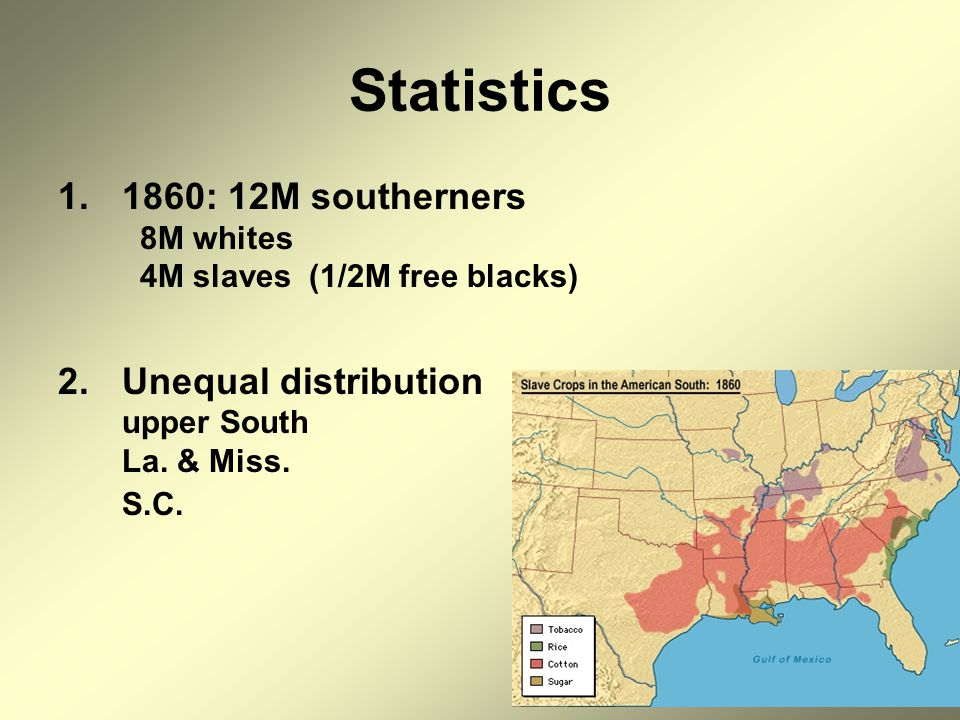 Statistics 1.1860: 12M southerners 8M whites 4M slaves (1/2M free blacks) 2.Unequal distribution upper South La.