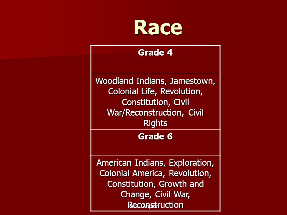 Kevin Simpson Race Grade 4 Woodland Indians, Jamestown, Colonial Life, Revolution, Constitution, Civil War/Reconstruction, Civil Rights Grade 6 American Indians, Exploration, Colonial America, Revolution, Constitution, Growth and Change, Civil War, Reconstruction