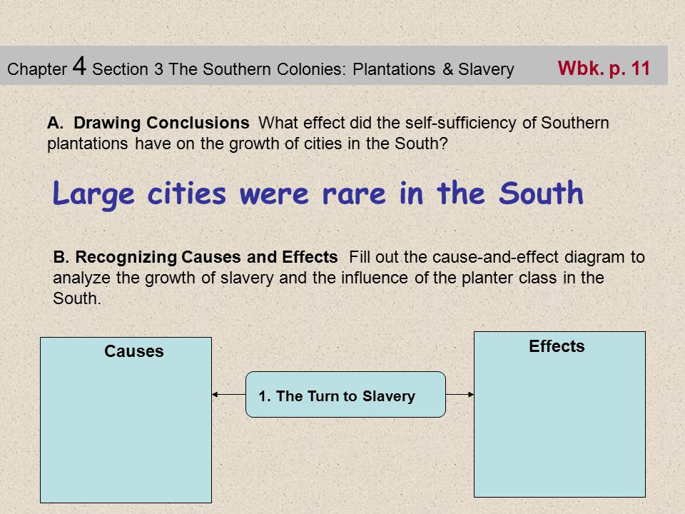 A. Drawing Conclusions What effect did the self-sufficiency of Southern plantations have on the growth of cities in the South? Large cities were rare