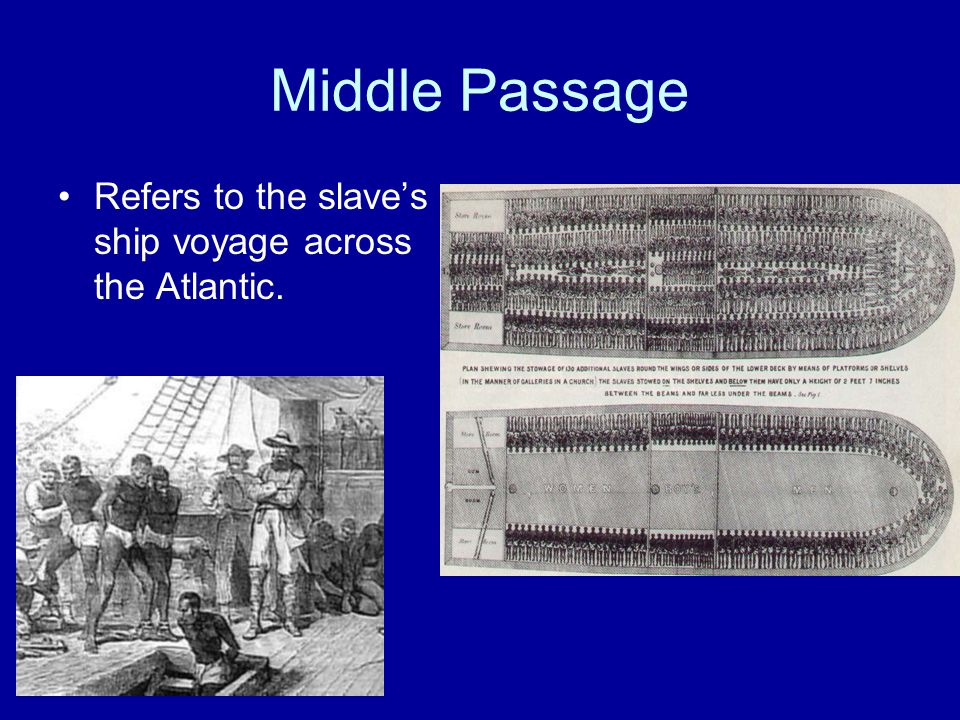 Middle Passage Refers to the slave's ship voyage across the Atlantic.