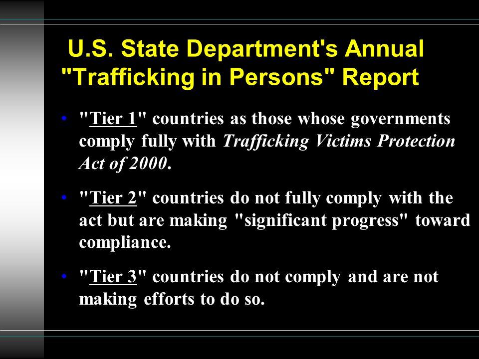 U.S. State Department's Annual