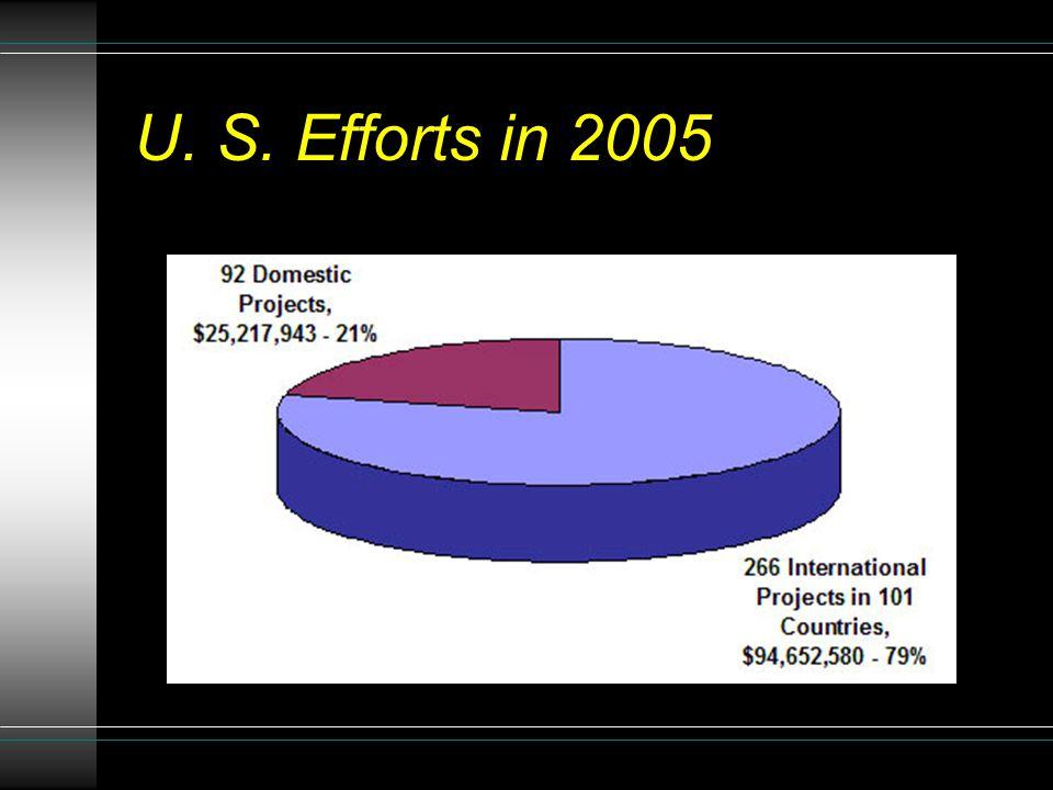 U. S. Efforts in 2005