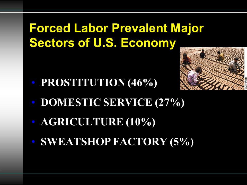 Forced Labor Prevalent Major Sectors of U.S. Economy PROSTITUTION (46%) DOMESTIC SERVICE (27%) AGRICULTURE (10%) SWEATSHOP FACTORY (5%)