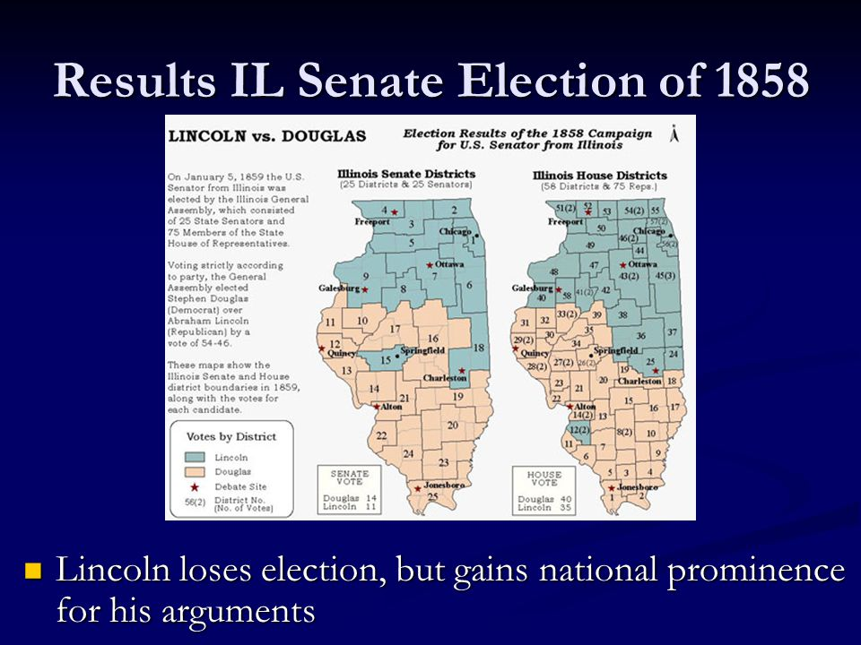 Results IL Senate Election of 1858 Lincoln loses election, but gains national prominence for his arguments Lincoln loses election, but gains national