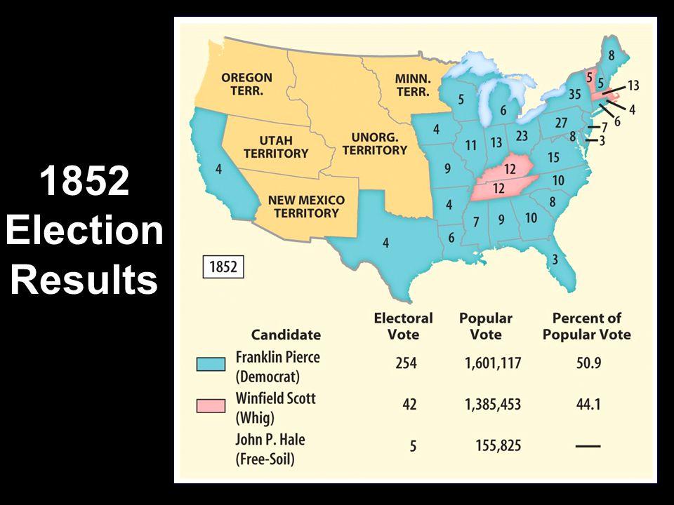 1852 Presidential Election √ Franklin Pierce Gen. Winfield Scott John Parker Hale Democrat Whig Free Soil