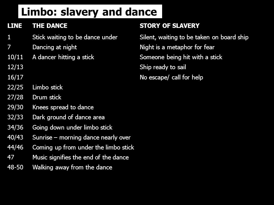 Limbo: slavery and dance LINETHE DANCESTORY OF SLAVERY 1Stick waiting to be dance underSilent, waiting to be taken on board ship 7Dancing at nightNight is a metaphor for fear 10/11A dancer hitting a stickSomeone being hit with a stick 12/13Ship ready to sail 16/17No escape/ call for help 22/25Limbo stick 27/28Drum stick 29/30Knees spread to dance 32/33Dark ground of dance area 34/36Going down under limbo stick 40/43Sunrise – morning dance nearly over 44/46Coming up from under the limbo stick 47Music signifies the end of the dance 48-50Walking away from the dance