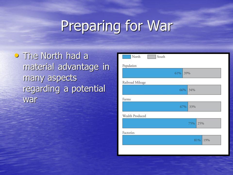 Preparing for War The North had a material advantage in many aspects regarding a potential war The North had a material advantage in many aspects rega