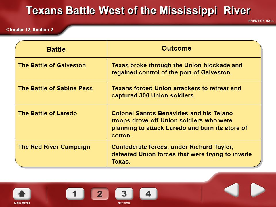 Texans Battle West of the Mississippi River Battle The Battle of Galveston The Battle of Sabine Pass The Red River Campaign The Battle of Laredo Texas