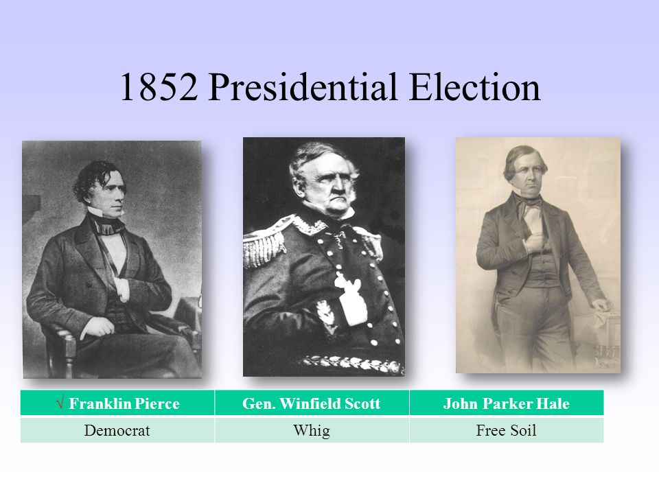 1852 Presidential Election √ Franklin Pierce Gen.