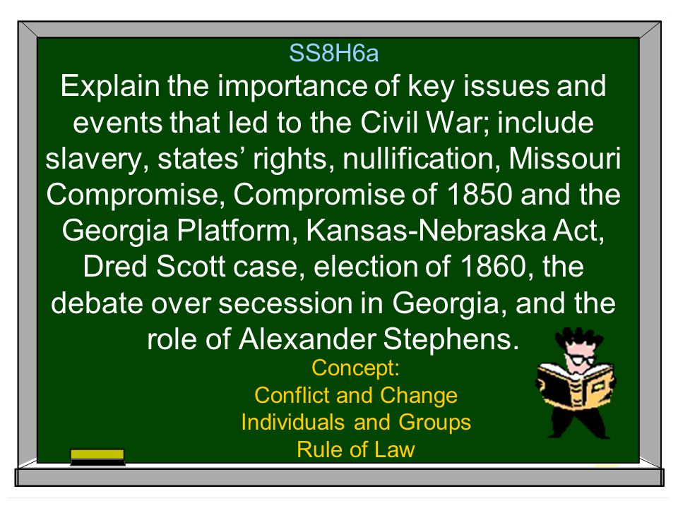 SS8H6a Explain the importance of key issues and events that led to the Civil War; include slavery, states' rights, nullification, Missouri Compromise,