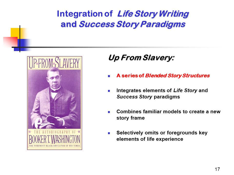 17 Life Story Writing and Success Story Paradigms Integration of Life Story Writing and Success Story Paradigms Up From Slavery: A series of Blended Story Structures A series of Blended Story Structures Integrates elements of Life Story and Success Story paradigms Combines familiar models to create a new story frame Selectively omits or foregrounds key elements of life experience