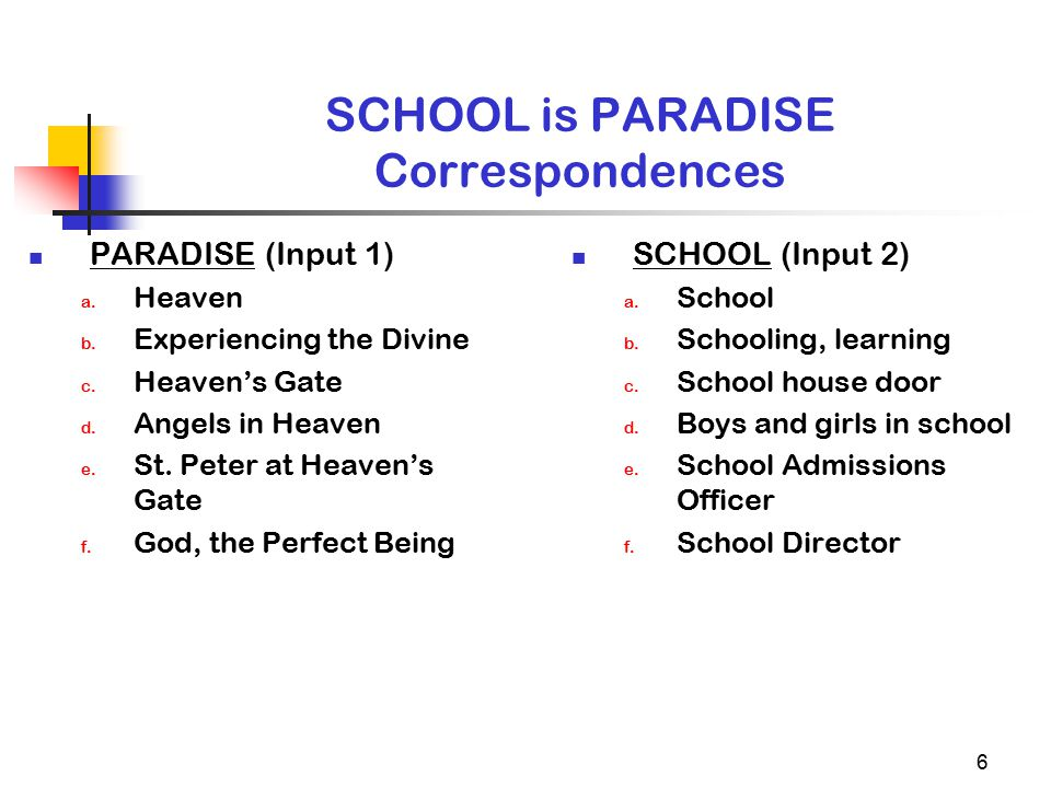 6 SCHOOL is PARADISE Correspondences PARADISE (Input 1) a. Heaven b. Experiencing the Divine c. Heaven's Gate d. Angels in Heaven e. St. Peter at Heav