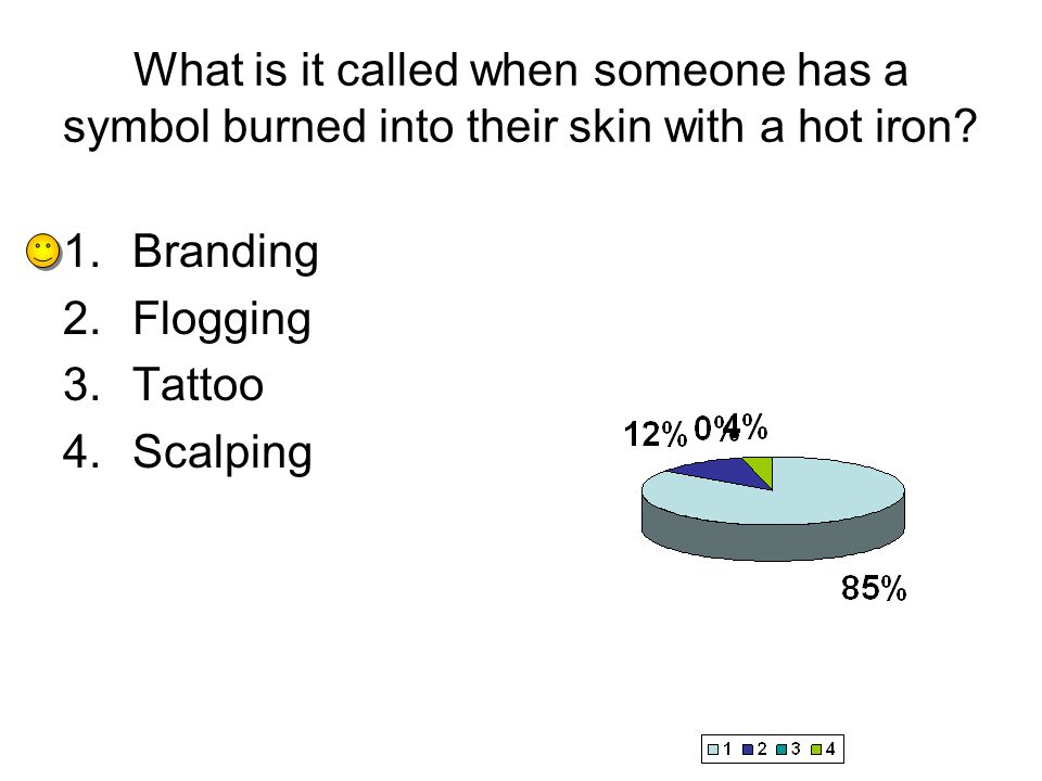 What is it called when someone has a symbol burned into their skin with a hot iron.