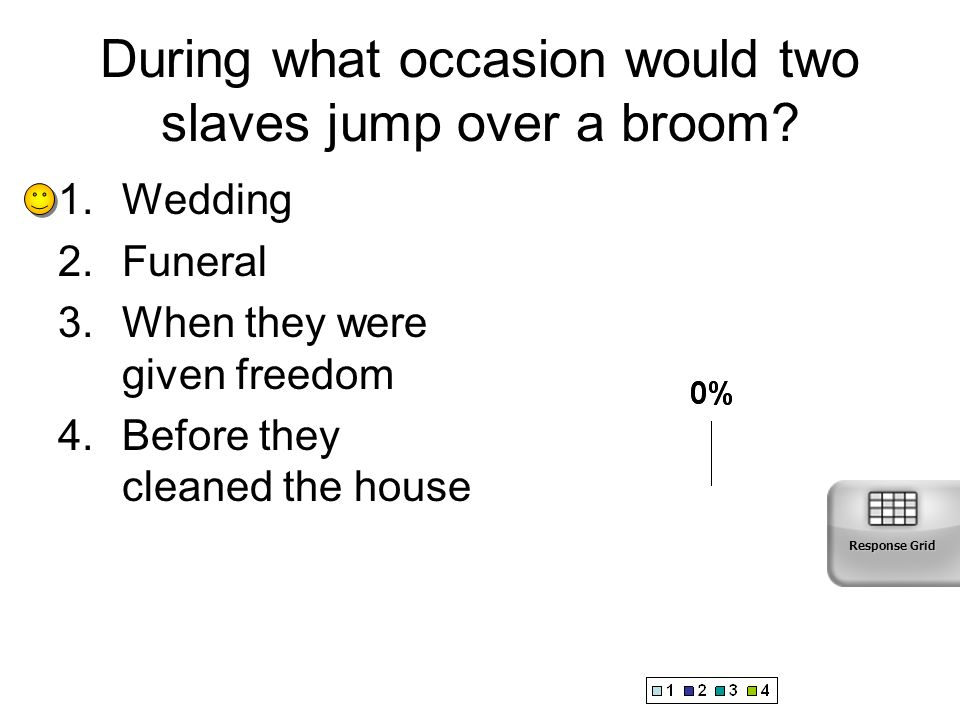 During what occasion would two slaves jump over a broom.