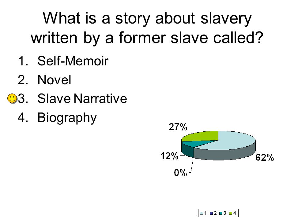 What is a story about slavery written by a former slave called.