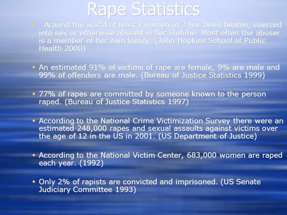 Rape Statistics  Around the world at least I women in 3 has been beaten, coerced into sex or otherwise abused in her lifetime. Most often the abuser