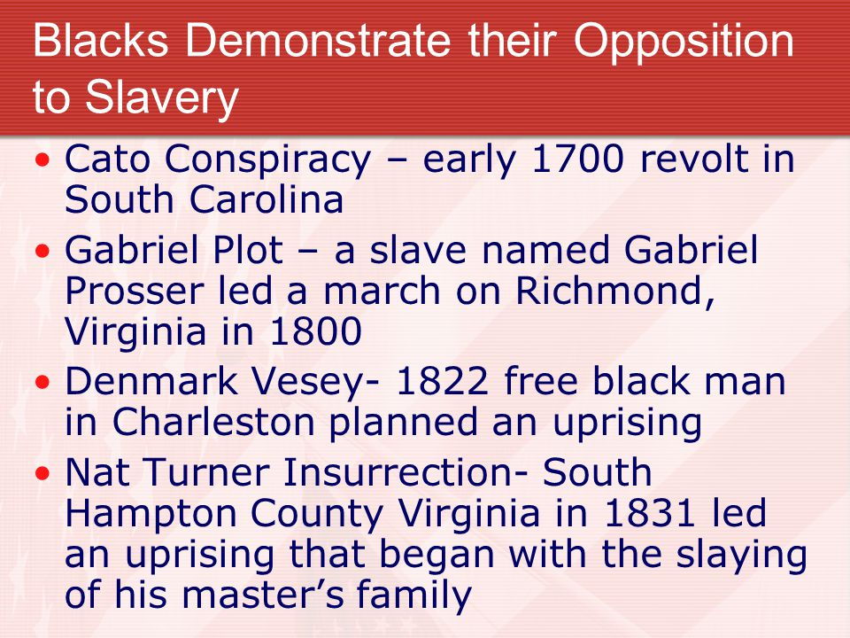 Blacks Demonstrate their Opposition to Slavery Cato Conspiracy – early 1700 revolt in South Carolina Gabriel Plot – a slave named Gabriel Prosser led