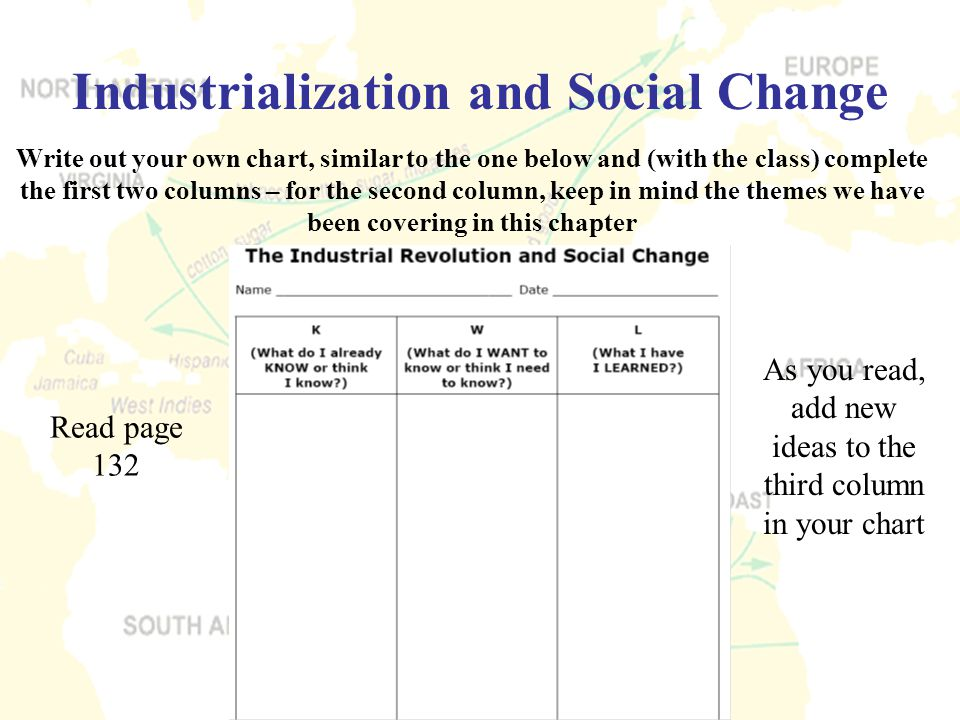 Industrialization and Social Change Write out your own chart, similar to the one below and (with the class) complete the first two columns – for the second column, keep in mind the themes we have been covering in this chapter Read page 132 As you read, add new ideas to the third column in your chart
