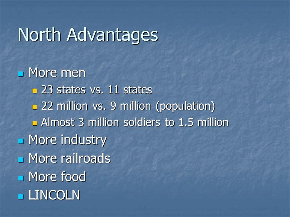 North Advantages More men More men 23 states vs. 11 states 23 states vs. 11 states 22 million vs. 9 million (population) 22 million vs. 9 million (pop