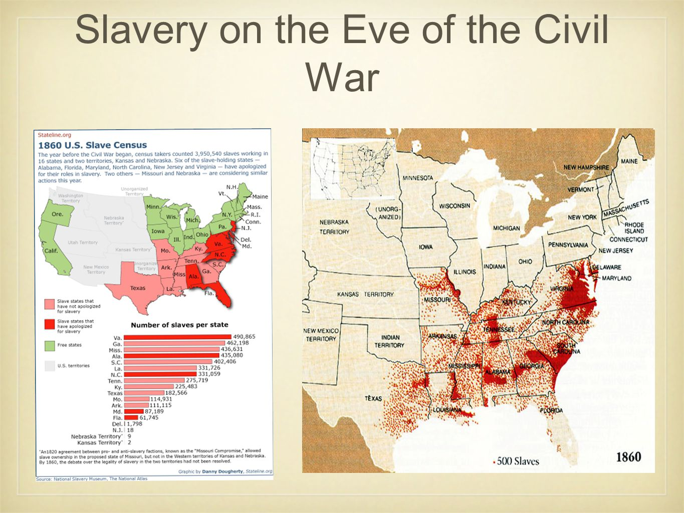 Slavery on the Eve of the Civil War