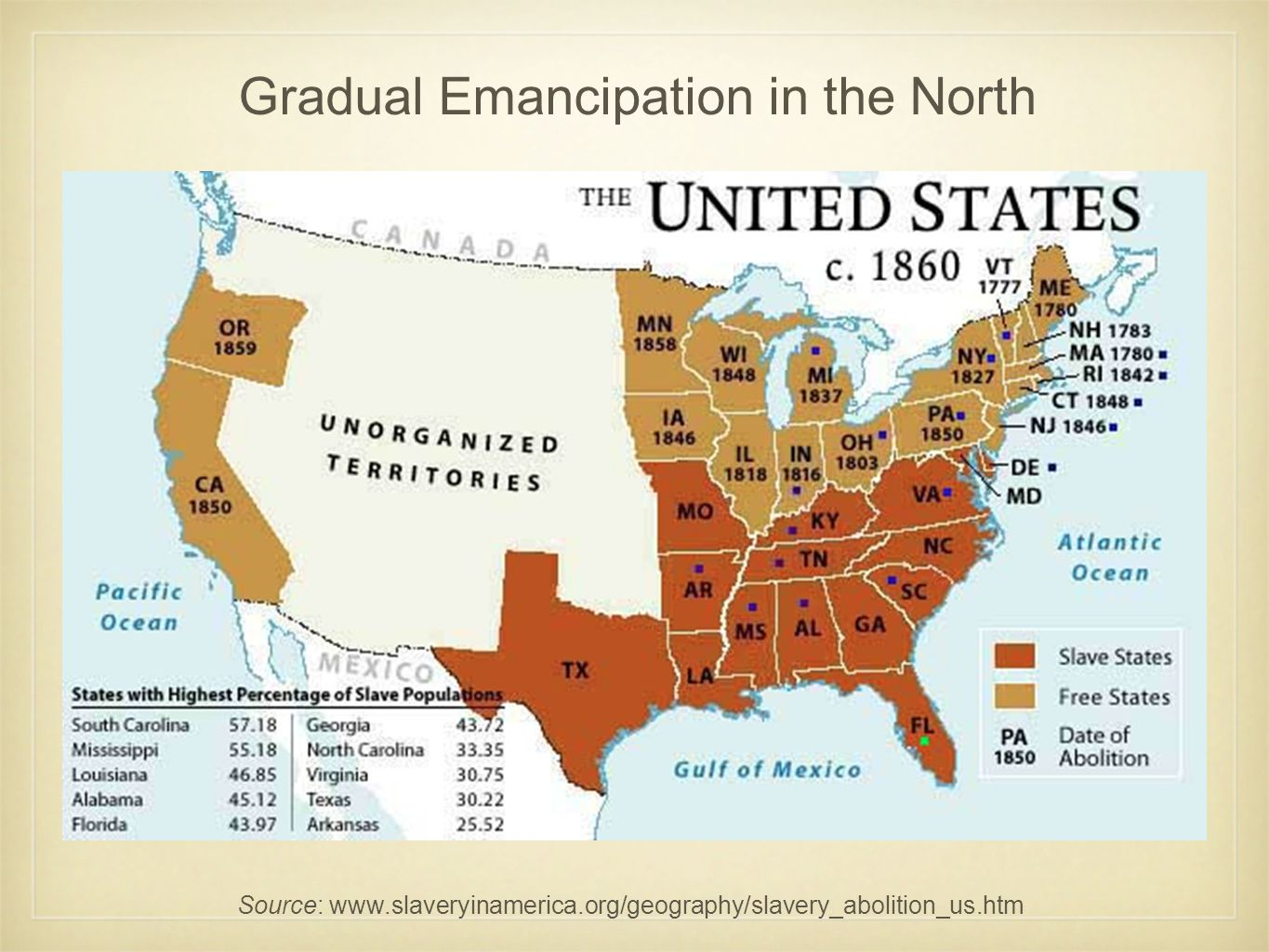 Gradual Emancipation in the North Source: www.slaveryinamerica.org/geography/slavery_abolition_us.htm