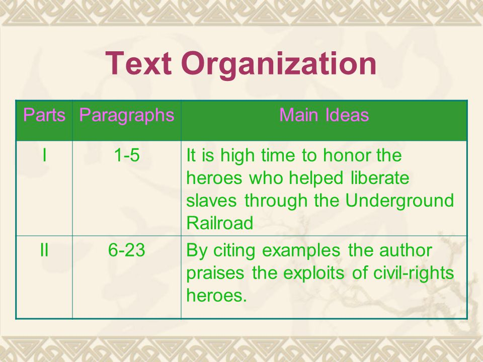 Text Organization PartsParagraphsMain Ideas I1-5It is high time to honor the heroes who helped liberate slaves through the Underground Railroad II6-23