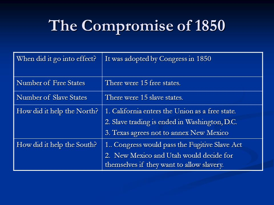 Visual – Compromise of 1850