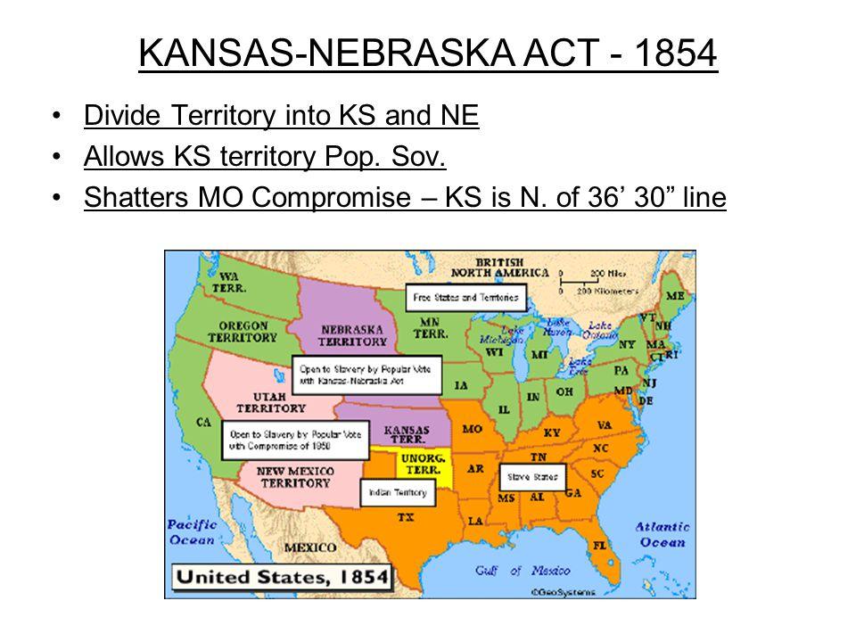 KANSAS-NEBRASKA ACT - 1854 Divide Territory into KS and NE Allows KS territory Pop.