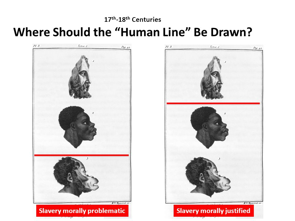 "17 th -18 th Centuries Where Should the ""Human Line"" Be Drawn? Slavery morally problematicSlavery morally justified"