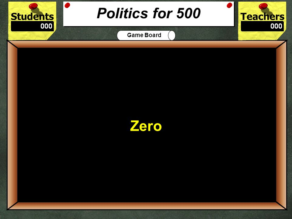 StudentsTeachers Game Board How many electoral votes did Lincoln win from southern states in the election 1860.