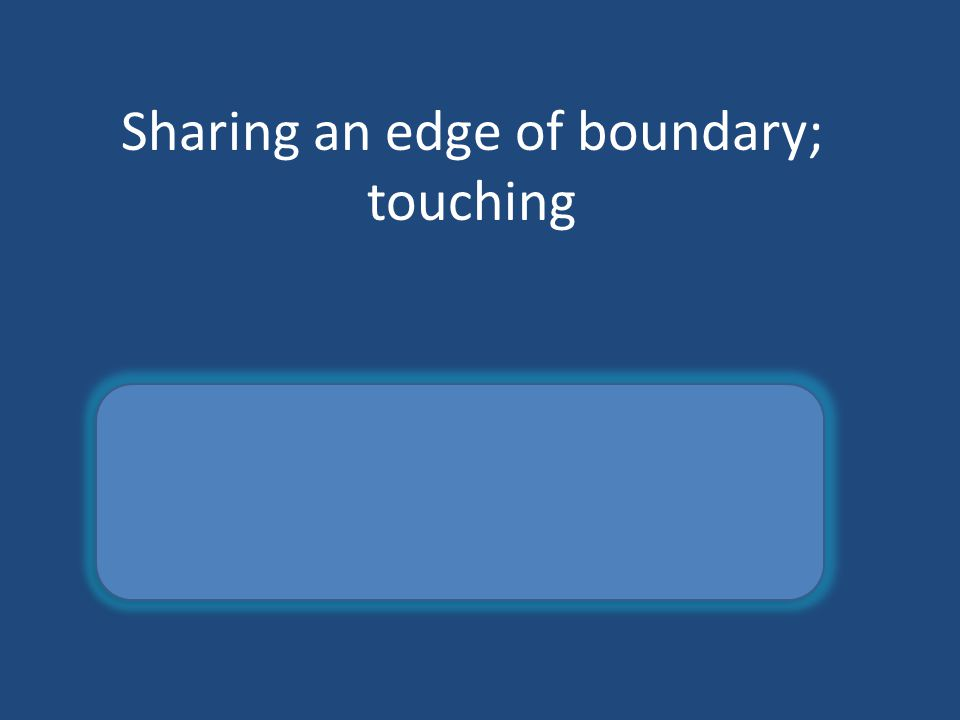 Sharing an edge of boundary; touching contiguous