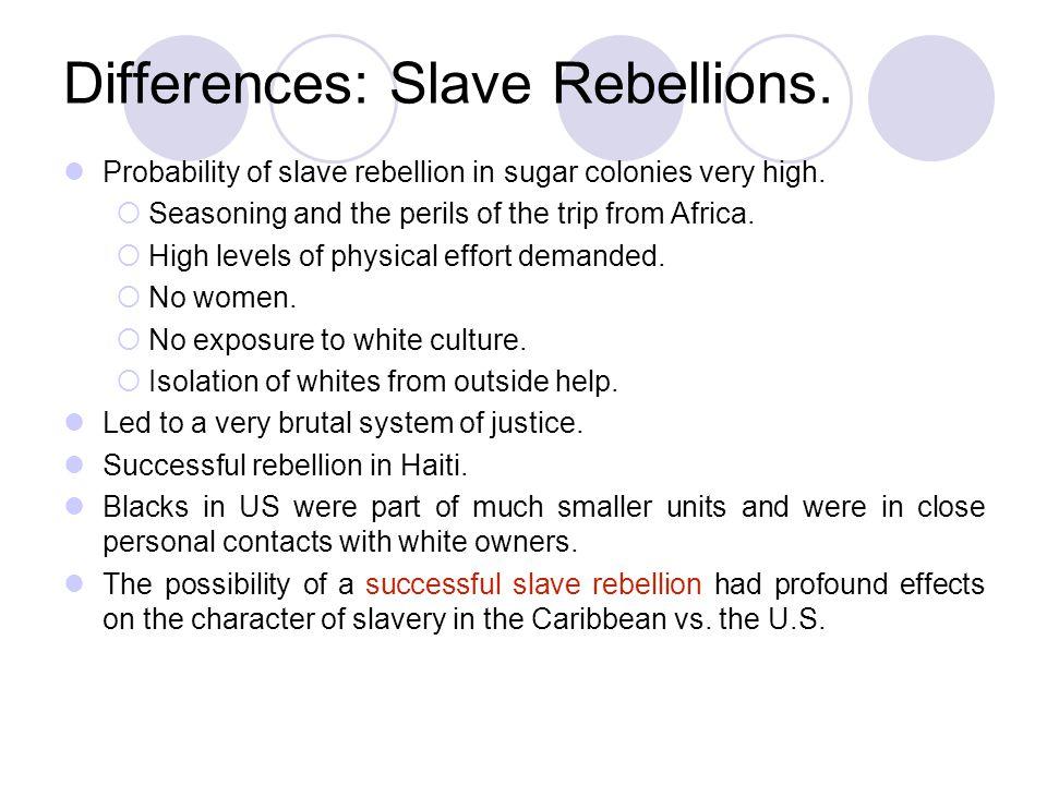 Emancipation Outside the U.S.