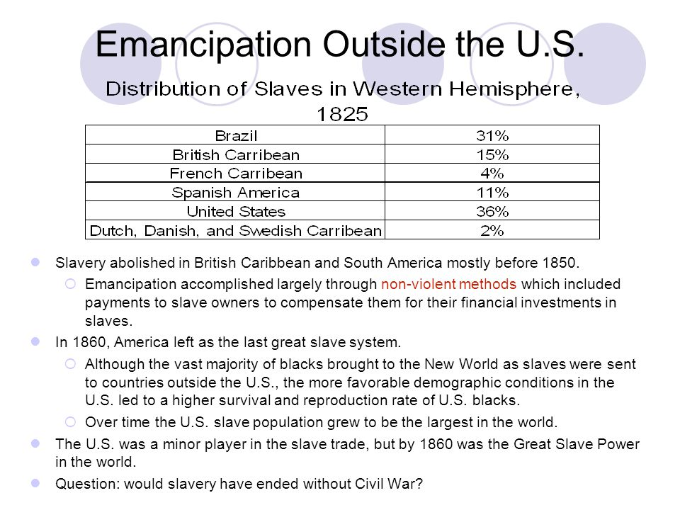 Cotton and the Slave Population.