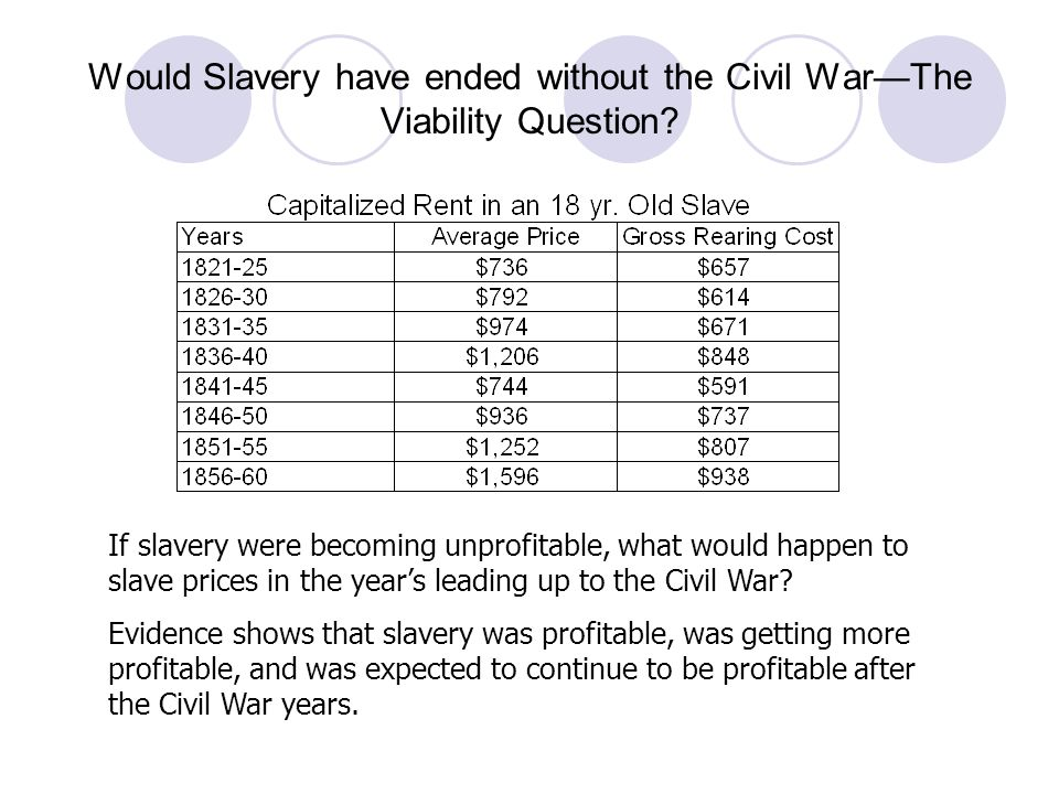What was slavery like—The Slave Family.Slave Owners as profit maximizing businessmen.
