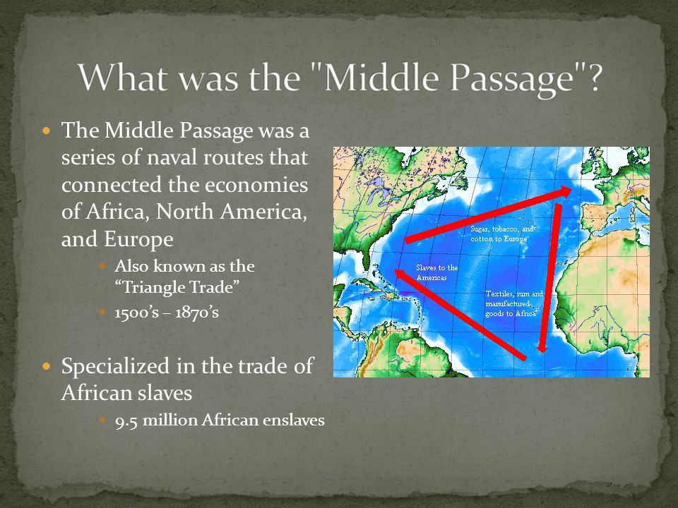 The Middle Passage was a series of naval routes that connected the economies of Africa, North America, and Europe Also known as the Triangle Trade 1500's – 1870's Specialized in the trade of African slaves 9.5 million African enslaves