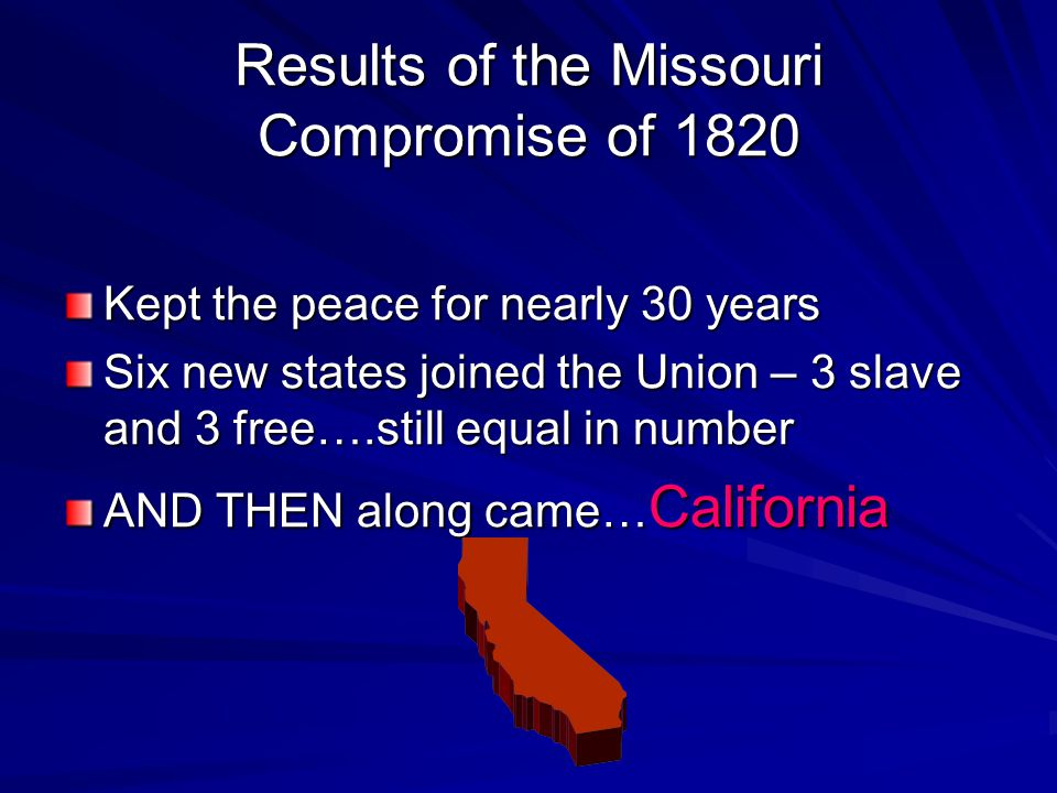 Solutions to the Problem North of the line = Free States South of the line = Slave states