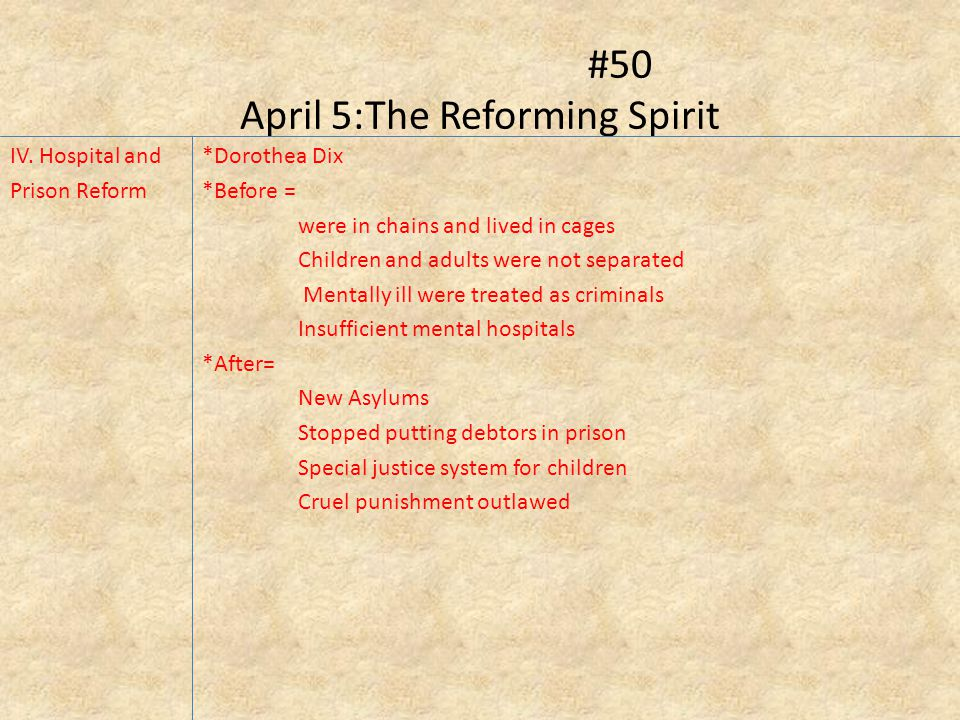 #50 April 5:The Reforming Spirit IV.