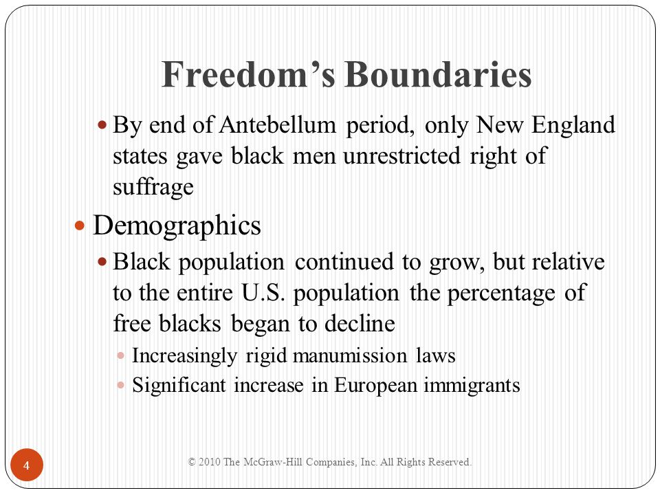 Freedom's Boundaries By end of Antebellum period, only New England states gave black men unrestricted right of suffrage Demographics Black population