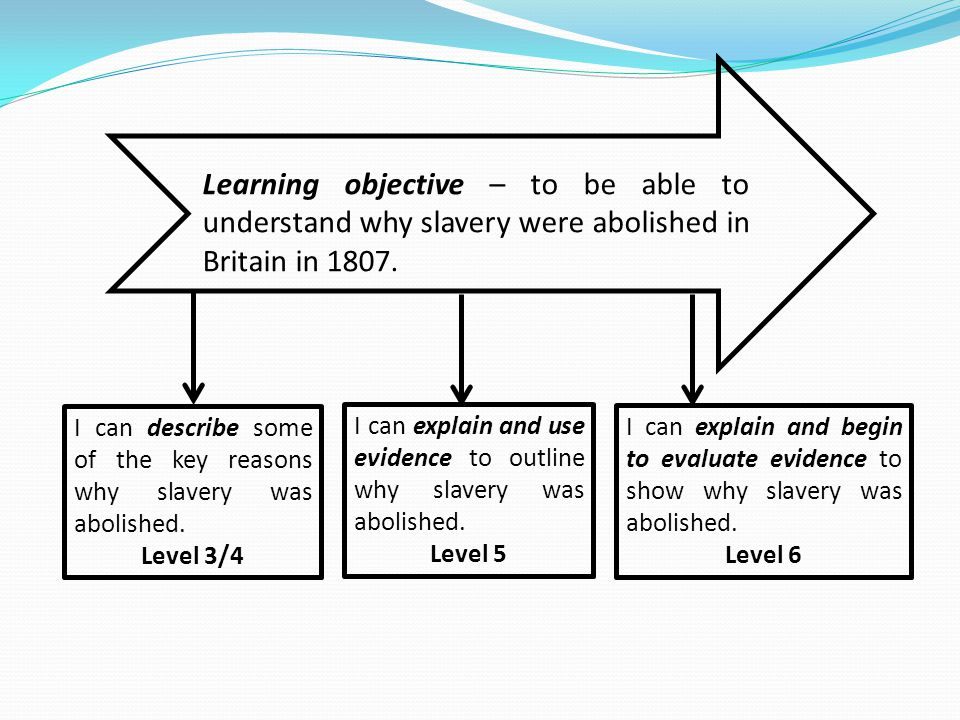 Learning objective – to be able to understand why slavery were abolished in Britain in 1807. I can describe some of the key reasons why slavery was ab