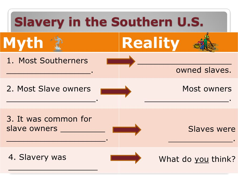 MythReality Slavery in the Southern U.S.1.Most Southerners _________________.