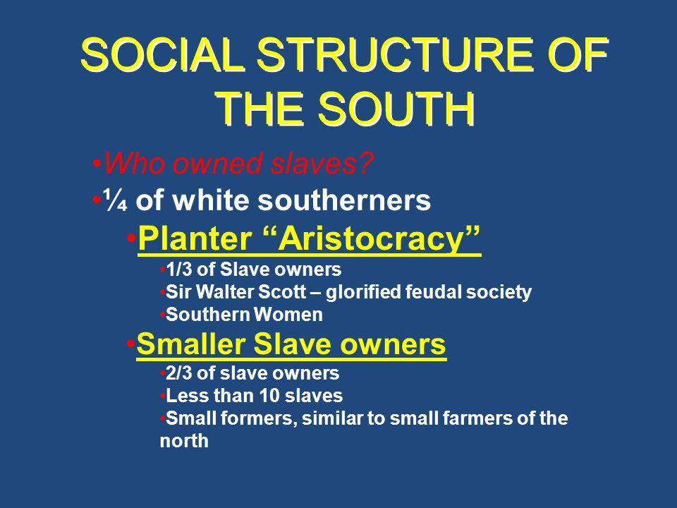 Southern Society (1850) Slavocracy [planter aristocracy] The Plain Folk [white yeoman farmers] 6,000,000 Black Freemen Black Slaves 3,200,000 250,000 Total US Population  23,000,000 [9,250,000 in the South = 40%]